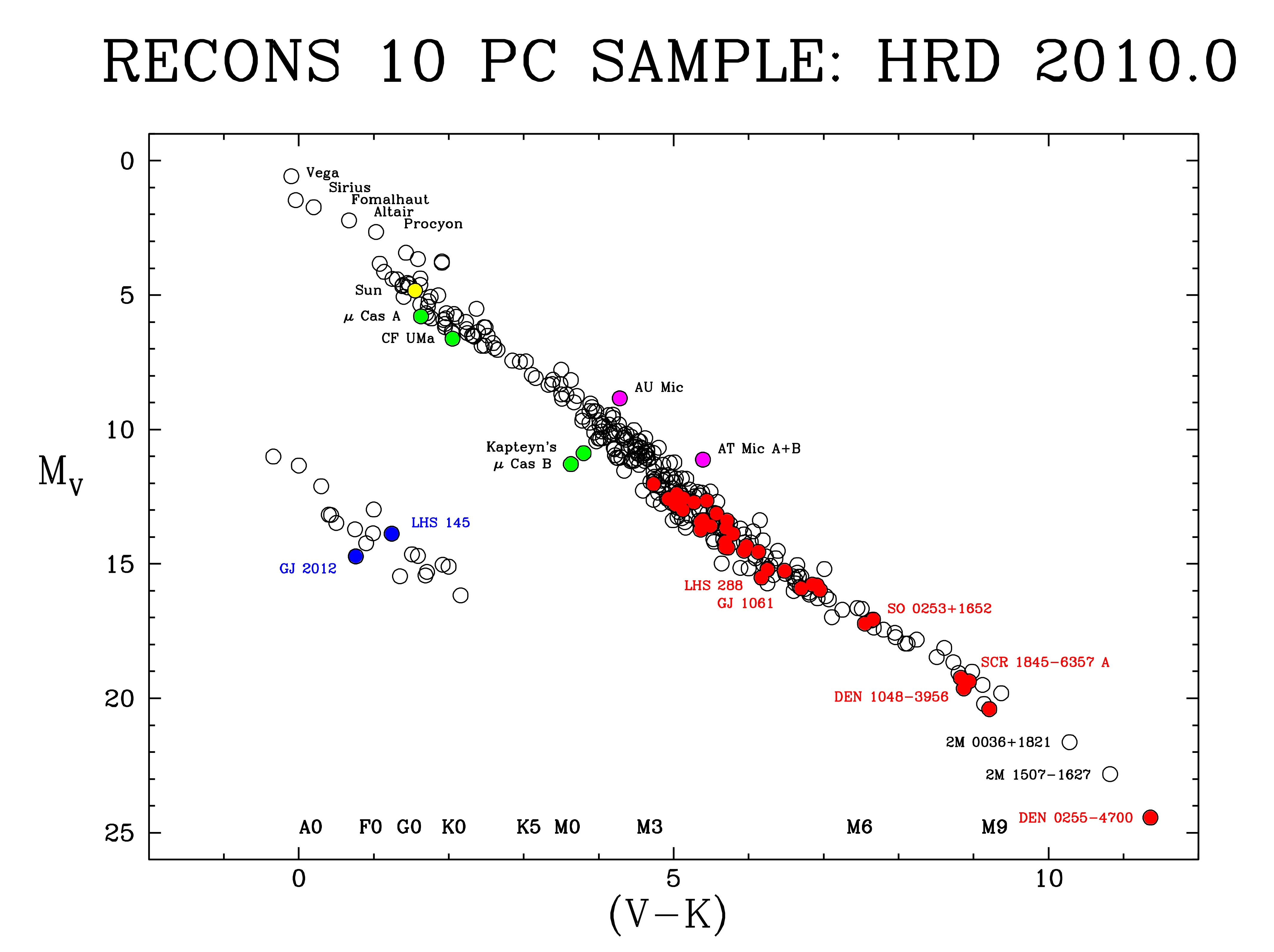 Hrd20100g pooptronica Choice Image